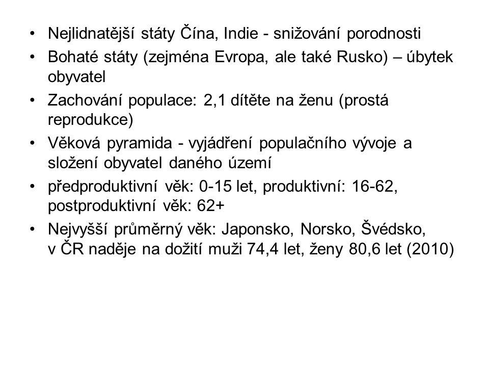 Nejlidnatější státy Čína, Indie - snižování porodnosti Bohaté státy (zejména Evropa, ale také Rusko) – úbytek obyvatel Zachování populace: 2,1 dítěte na ženu (prostá reprodukce) Věková pyramida - vyjádření populačního vývoje a složení obyvatel daného území předproduktivní věk: 0-15 let, produktivní: 16-62, postproduktivní věk: 62+ Nejvyšší průměrný věk: Japonsko, Norsko, Švédsko, v ČR naděje na dožití muži 74,4 let, ženy 80,6 let (2010)
