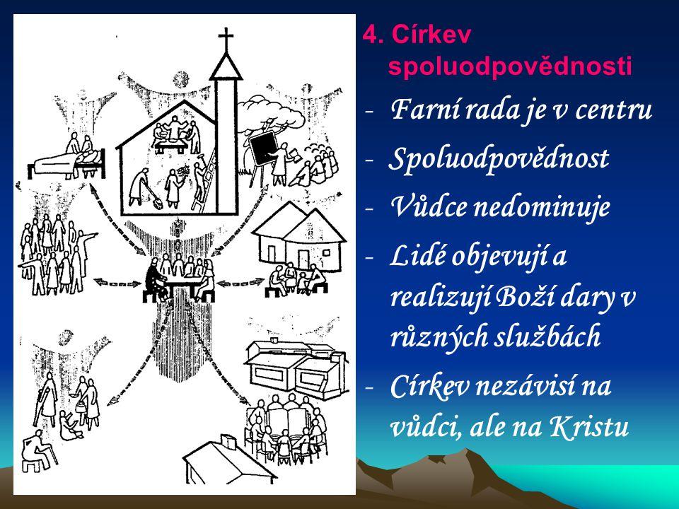 4. Církev spoluodpovědnosti - -Farní rada je v centru - -Spoluodpovědnost - -Vůdce nedominuje - -Lidé objevují a realizují Boží dary v různých službác