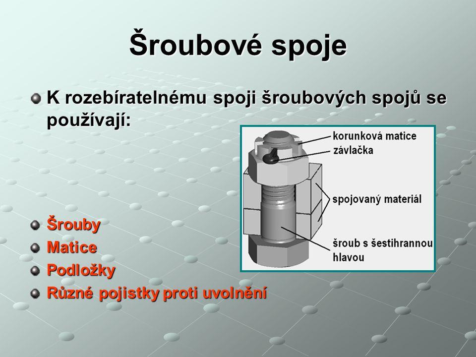 Šroubové spoje K rozebíratelnému spoji šroubových spojů se používají: ŠroubyMaticePodložky Různé pojistky proti uvolnění