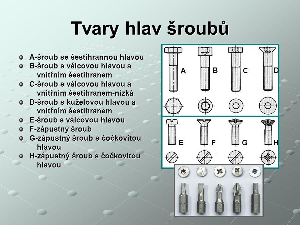 Tvary hlav šroubů A-šroub se šestihrannou hlavou B-šroub s válcovou hlavou a vnitřním šestihranem vnitřním šestihranem C-šroub s válcovou hlavou a vnitřním šestihranem-nízká vnitřním šestihranem-nízká D-šroub s kuželovou hlavou a vnitřním šestihranem vnitřním šestihranem E-šroub s válcovou hlavou F-zápustný šroub G-zápustný šroub s čočkovitou hlavou hlavou H-zápustný šroub s čočkovitou hlavou hlavou E B C D F H G A