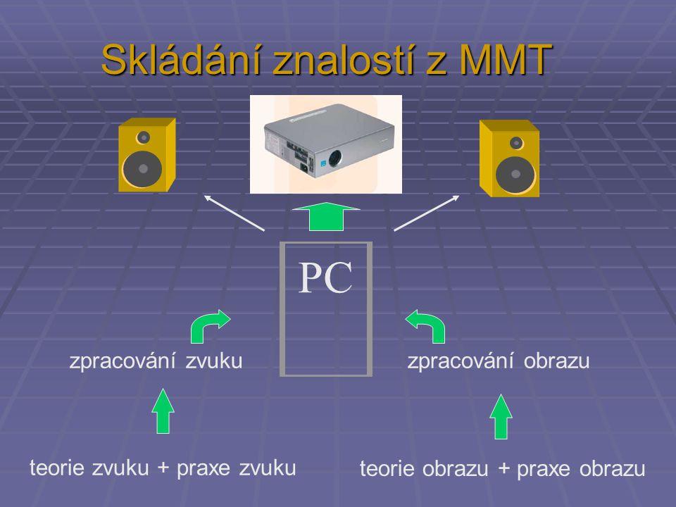 Skládání znalostí z MMT teorie zvuku + praxe zvuku zpracování zvuku teorie obrazu + praxe obrazu zpracování obrazu PC