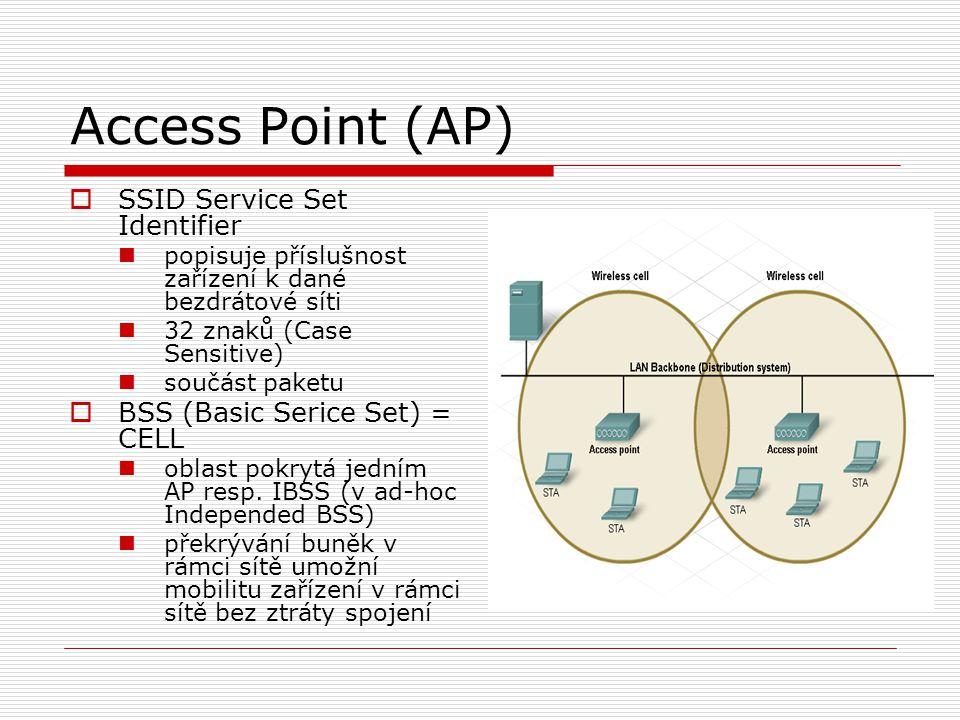 Access Point (AP)  SSID Service Set Identifier popisuje příslušnost zařízení k dané bezdrátové síti 32 znaků (Case Sensitive) součást paketu  BSS (Basic Serice Set) = CELL oblast pokrytá jedním AP resp.