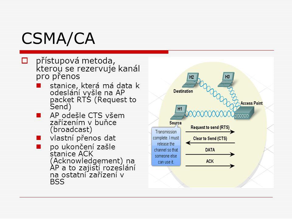 CSMA/CA  přístupová metoda, kterou se rezervuje kanál pro přenos stanice, která má data k odeslání vyšle na AP packet RTS (Request to Send) AP odešle