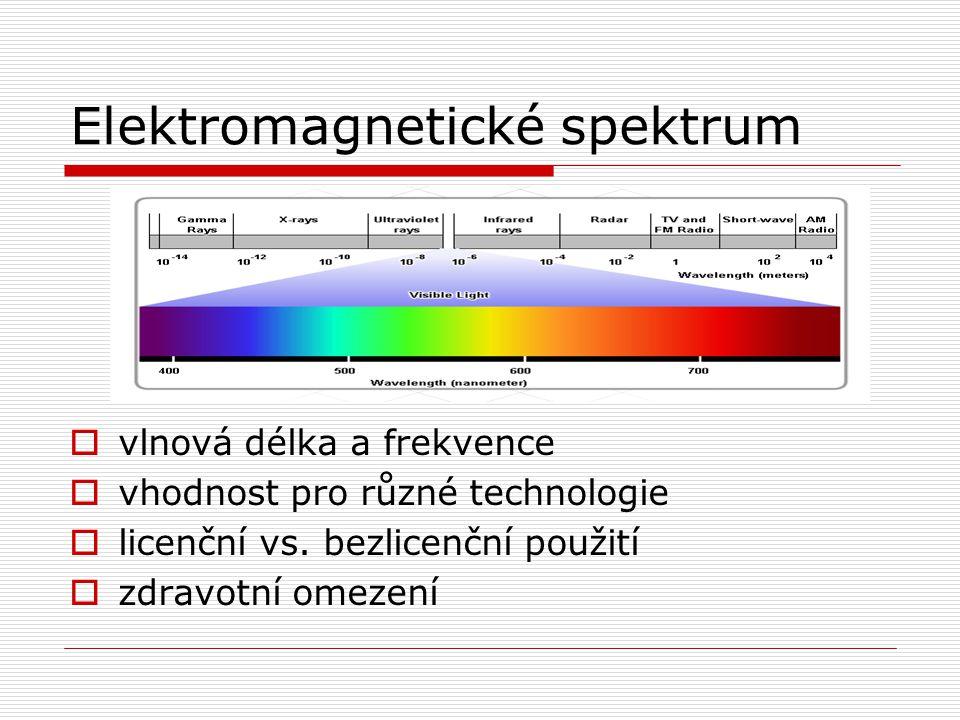 Elektromagnetické spektrum  vlnová délka a frekvence  vhodnost pro různé technologie  licenční vs.