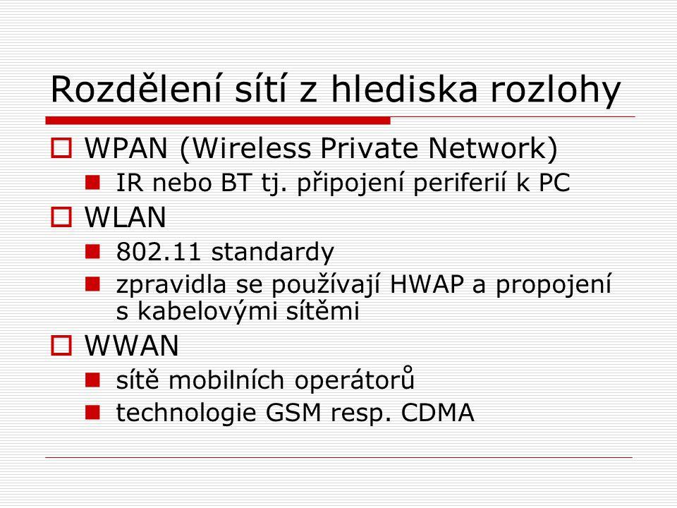 Rozdělení sítí z hlediska rozlohy  WPAN (Wireless Private Network) IR nebo BT tj. připojení periferií k PC  WLAN 802.11 standardy zpravidla se použí