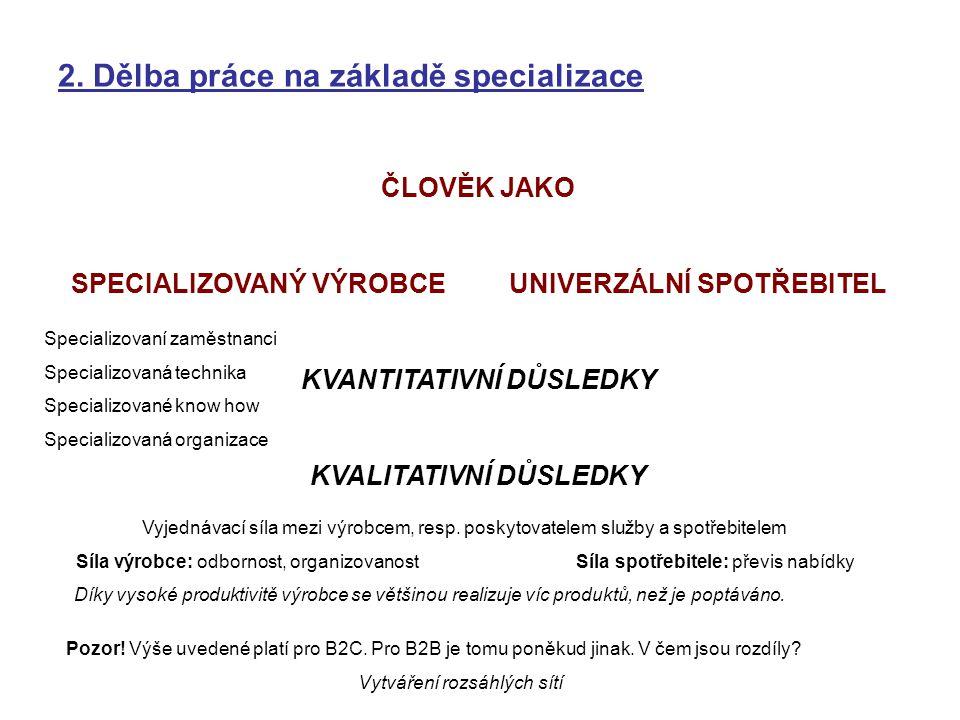 2. Dělba práce na základě specializace ČLOVĚK JAKO SPECIALIZOVANÝ VÝROBCE UNIVERZÁLNÍ SPOTŘEBITEL KVANTITATIVNÍ DŮSLEDKY KVALITATIVNÍ DŮSLEDKY Vyjedná