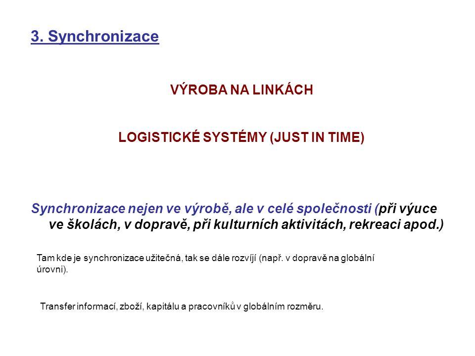 3. Synchronizace VÝROBA NA LINKÁCH LOGISTICKÉ SYSTÉMY (JUST IN TIME) Synchronizace nejen ve výrobě, ale v celé společnosti (při výuce ve školách, v do