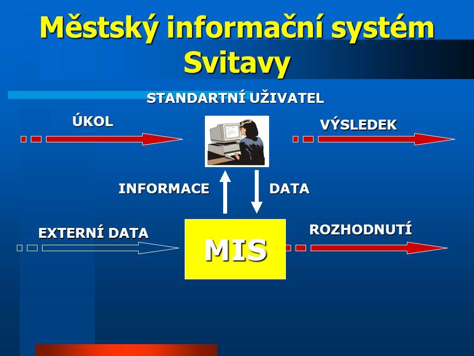 STANDARTNÍ UŽIVATEL MIS ÚKOL INFORMACE VÝSLEDEK DATA ROZHODNUTÍ EXTERNÍ DATA Městský informační systém Svitavy