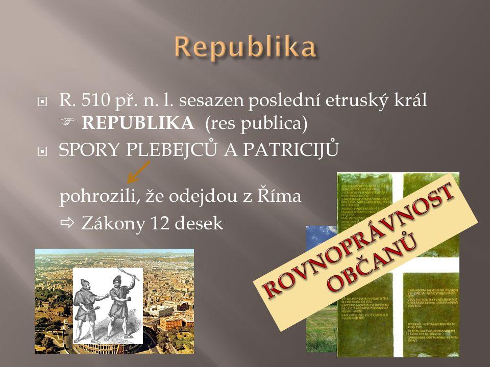  R. 510 př. n. l. sesazen poslední etruský král  REPUBLIKA (res publica)  SPORY PLEBEJCŮ A PATRICIJŮ pohrozili, že odejdou z Říma  Zákony 12 desek