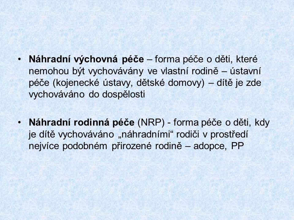 Osvojení (adopce) Státem garantovaná a zákonem ošetřená forma náhradní rodinné péče, při které přijímají manželé či jednotlivci za vlastní opuštěné dítě a mají k němu stejná práva a povinnosti, jakoby byli rodiče Podmínky Osvojení - zrušitelné - nezrušitelné Mezinárodní osvojení - Úřad pro mezinárodněprávní ochranu dětí v Brně (Ministerstvo práce a sociálních věcí - sociální problematika)