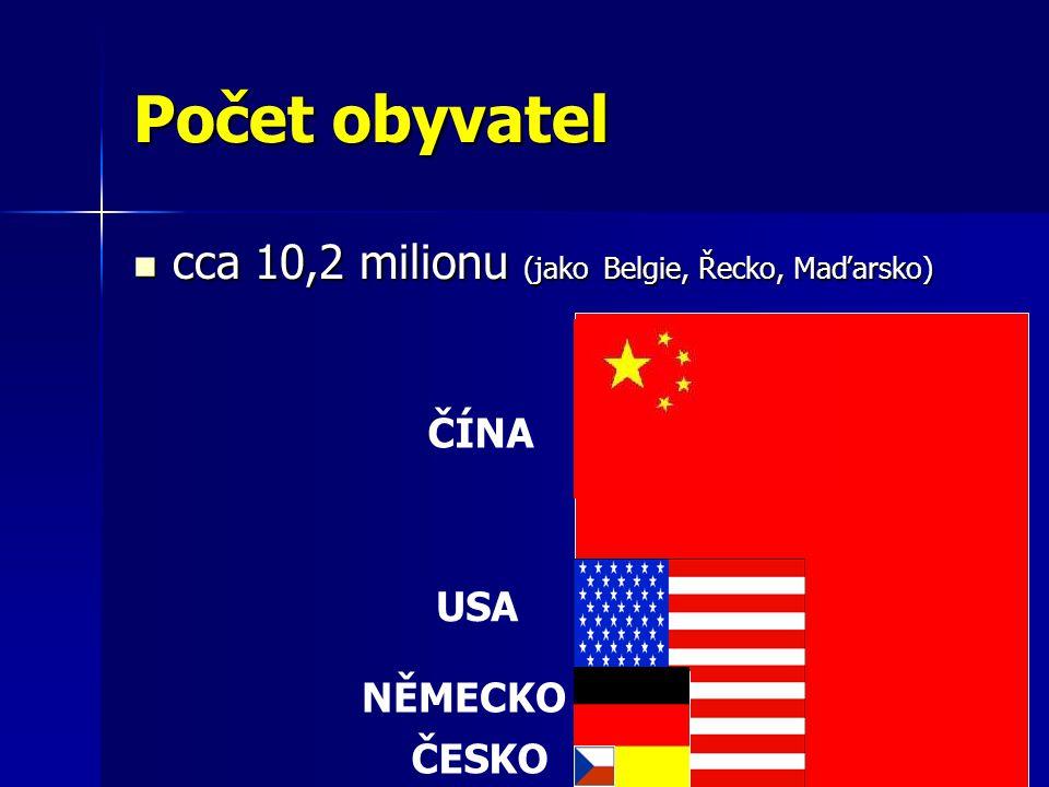 Počet obyvatel cca 10,2 milionu (jako Belgie, Řecko, Maďarsko) cca 10,2 milionu (jako Belgie, Řecko, Maďarsko) ČÍNA NĚMECKO USA ČESKO