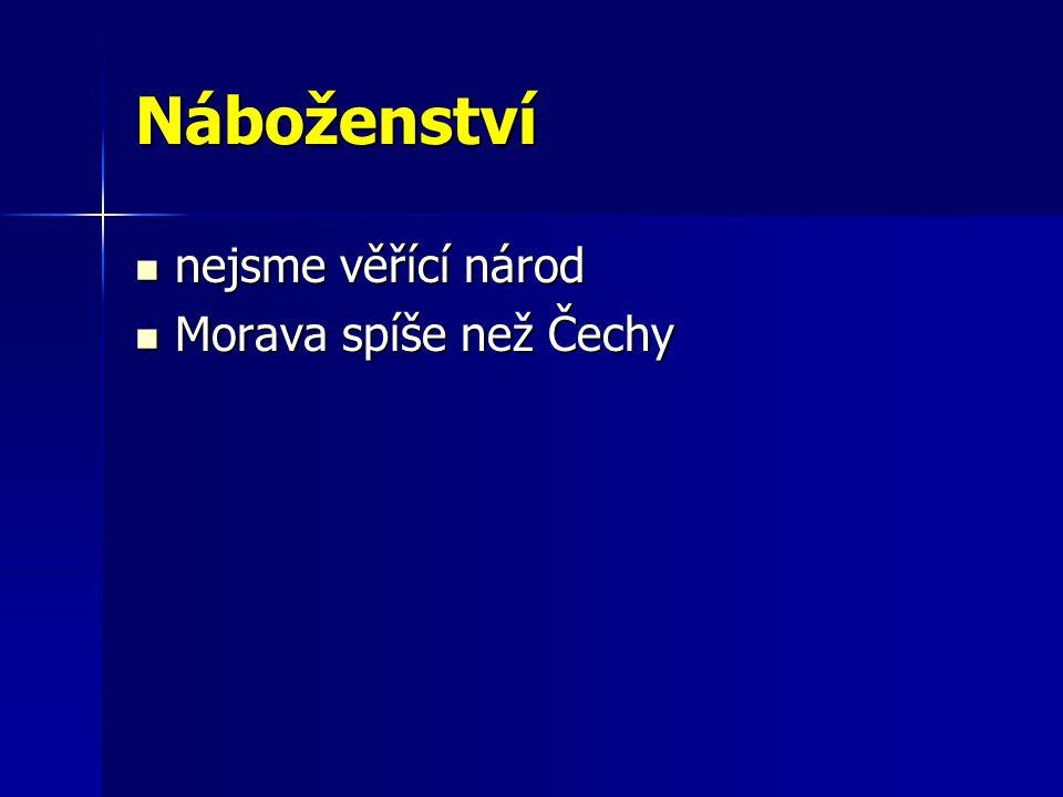 Náboženství nejsme věřící národ nejsme věřící národ Morava spíše než Čechy Morava spíše než Čechy