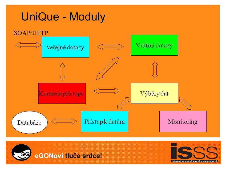 UniQue - Moduly Veřejné dotazy Vnitřní dotazy Výběry dat MonitoringPřístup k datům Kontrola přístupu SOAP/HTTP Databáze