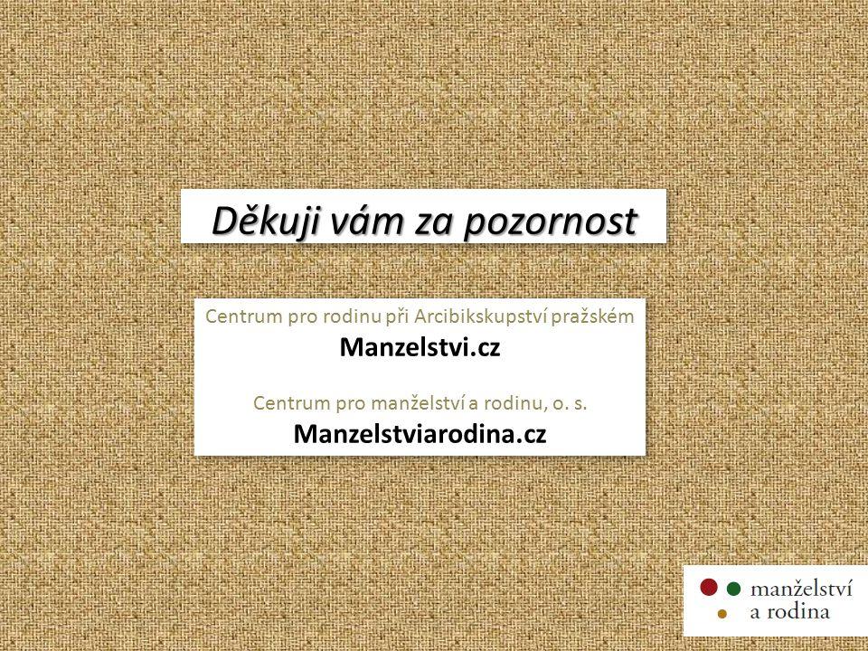 Děkuji vám za pozornost Centrum pro rodinu při Arcibikskupství pražském Manzelstvi.cz Centrum pro manželství a rodinu, o.
