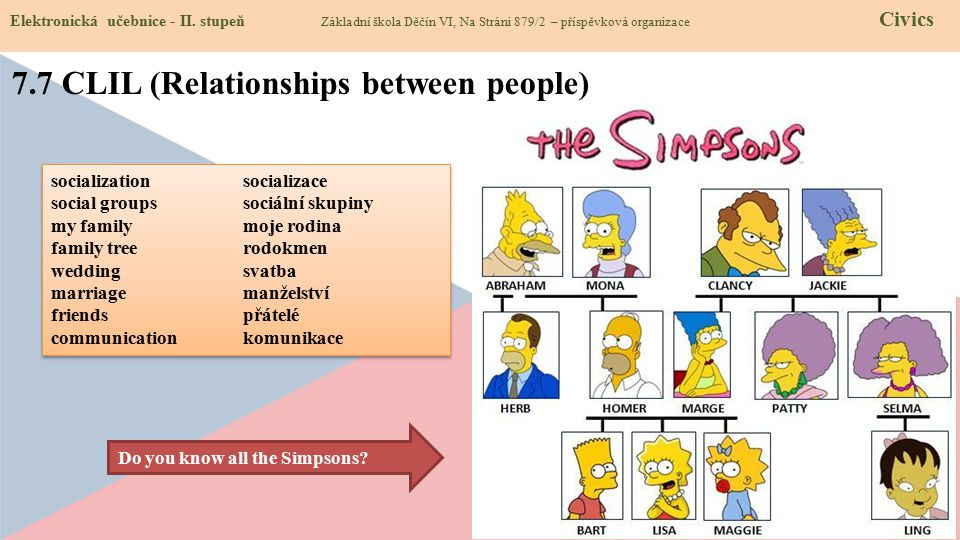 7.7 CLIL (Relationships between people) Elektronická učebnice - II. stupeň Základní škola Děčín VI, Na Stráni 879/2 – příspěvková organizace Civics so
