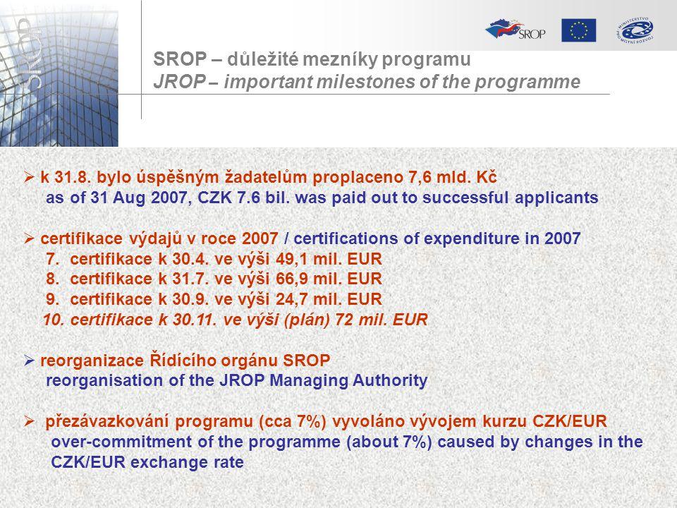 SROP – důležité mezníky programu JROP – important milestones of the programme  k 31.8.