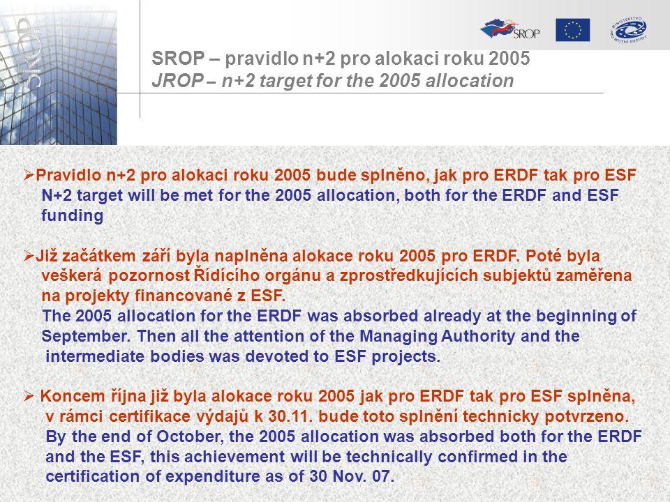 SROP – pravidlo n+2 pro alokaci roku 2005 JROP – n+2 target for the 2005 allocation  Pravidlo n+2 pro alokaci roku 2005 bude splněno, jak pro ERDF tak pro ESF N+2 target will be met for the 2005 allocation, both for the ERDF and ESF funding  Již začátkem září byla naplněna alokace roku 2005 pro ERDF.