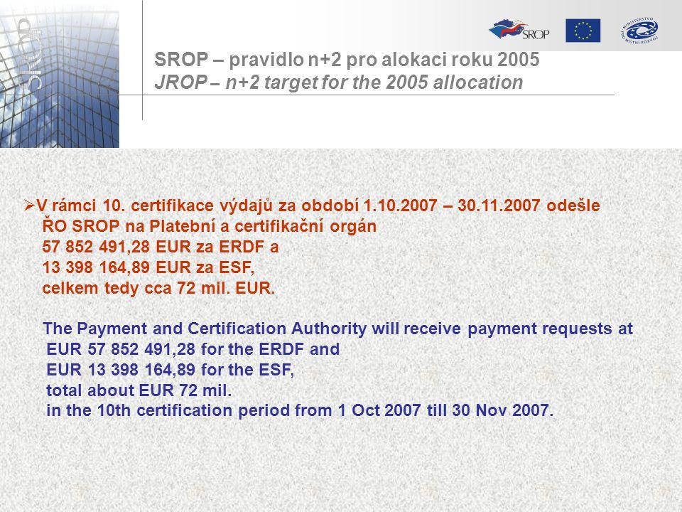 SROP – pravidlo n+2 pro alokaci roku 2005 JROP – n+2 target for the 2005 allocation  V rámci 10.