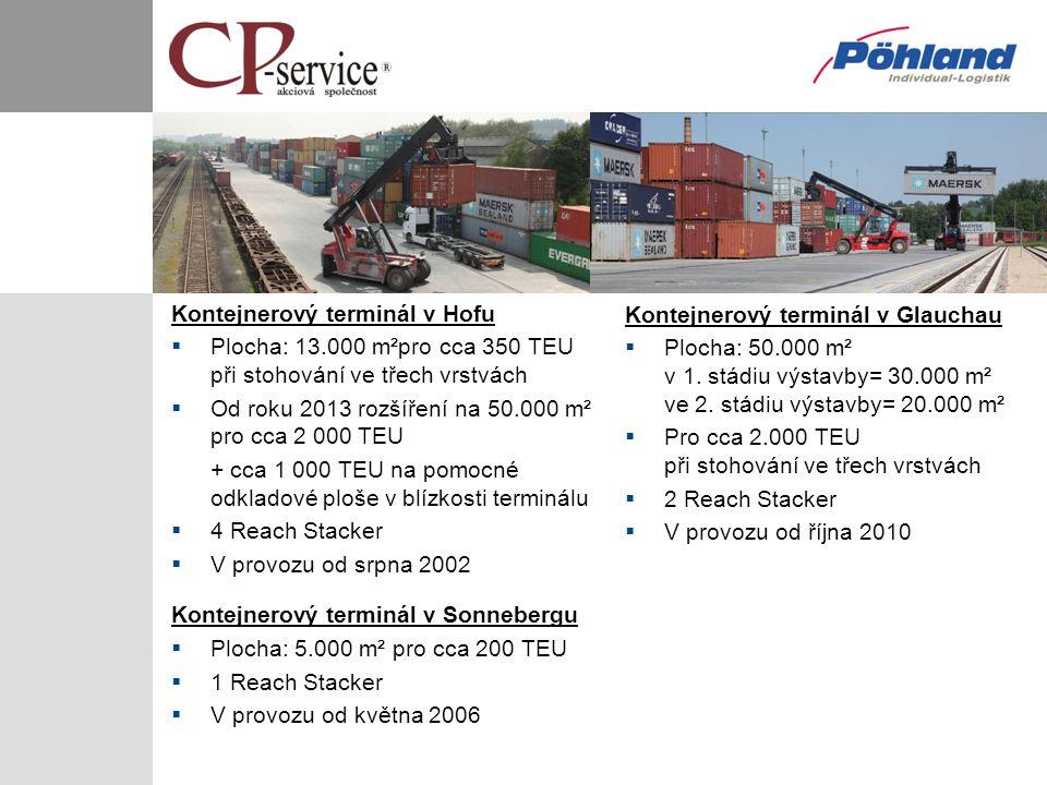 Kontejnerový terminál v Hofu  Plocha: 13.000 m²pro cca 350 TEU při stohování ve třech vrstvách  Od roku 2013 rozšíření na 50.000 m² pro cca 2 000 TE