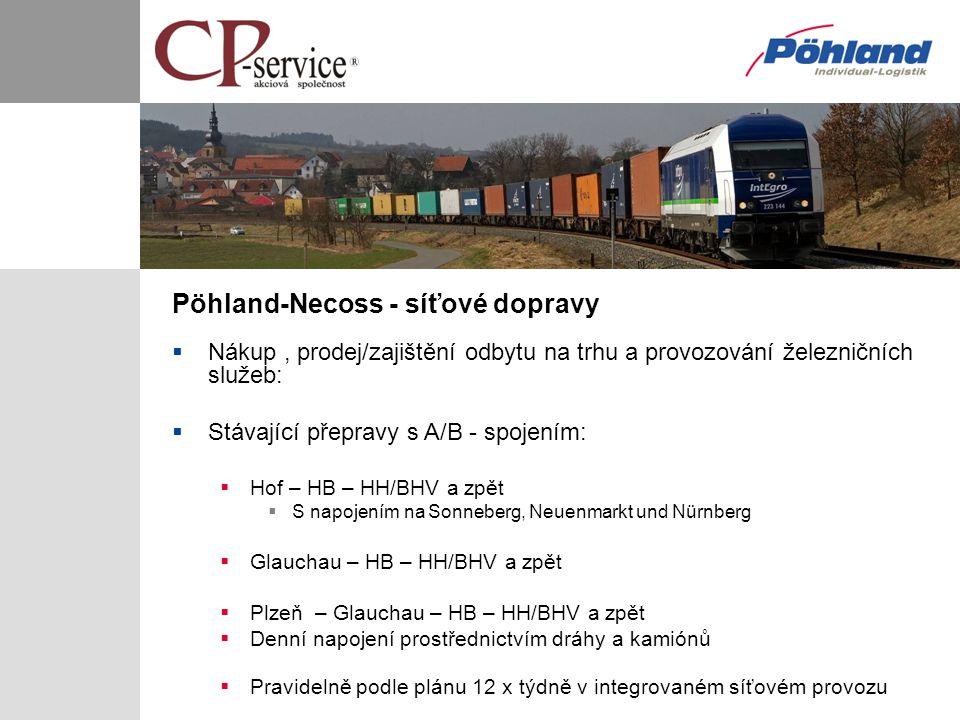  Nákup, prodej/zajištění odbytu na trhu a provozování železničních služeb:  Stávající přepravy s A/B - spojením:  Hof – HB – HH/BHV a zpět  S napo