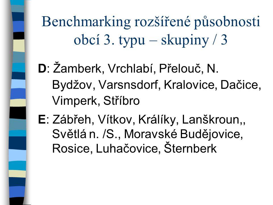 Benchmarking rozšířené působnosti obcí 3. typu – skupiny / 3 D: Žamberk, Vrchlabí, Přelouč, N.