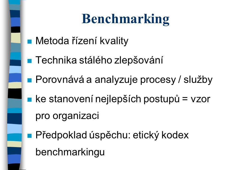 Benchmarking n Metoda řízení kvality n Technika stálého zlepšování n Porovnává a analyzuje procesy / služby n ke stanovení nejlepších postupů = vzor pro organizaci n Předpoklad úspěchu: etický kodex benchmarkingu