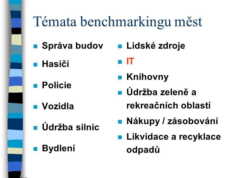 Témata benchmarkingu měst n Správa budov n Hasiči n Policie n Vozidla n Údržba silnic n Bydlení n Lidské zdroje n IT n Knihovny n Údržba zeleně a rekreačních oblastí n Nákupy / zásobování n Likvidace a recyklace odpadů