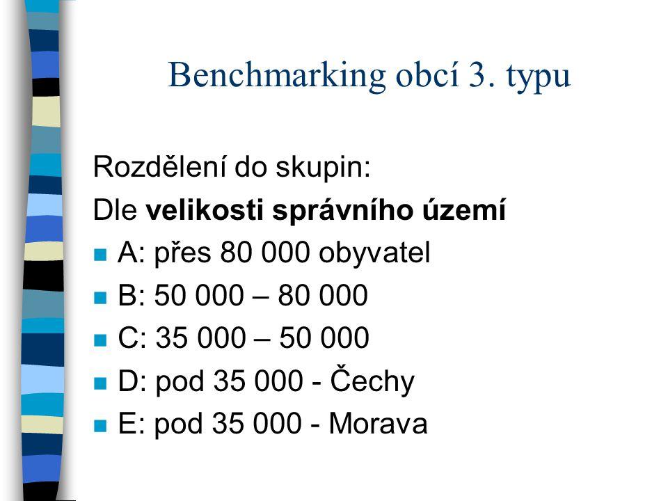 Benchmarking obcí 3. typu