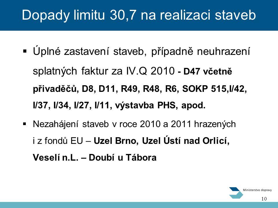 Dopady limitu 30,7 na realizaci staveb  Úplné zastavení staveb, případně neuhrazení splatných faktur za IV.Q 2010 - D47 včetně přivaděčů, D8, D11, R49, R48, R6, SOKP 515,I/42, I/37, I/34, I/27, I/11, výstavba PHS, apod.