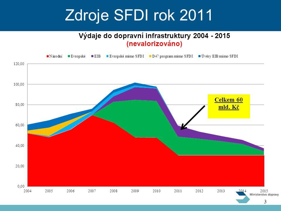 Zdroje SFDI rok 2011 3 3