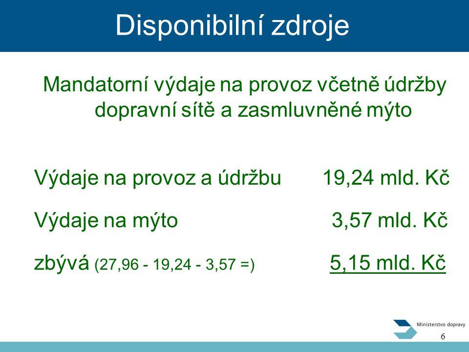 Disponibilní zdroje Mandatorní výdaje na provoz včetně údržby dopravní sítě a zasmluvněné mýto Výdaje na provoz a údržbu 19,24 mld.