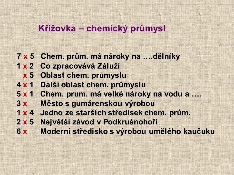 Křížovka – chemický průmysl 7 x 5 Chem.prům. má nároky na ….dělníky 7 x 5 Chem.