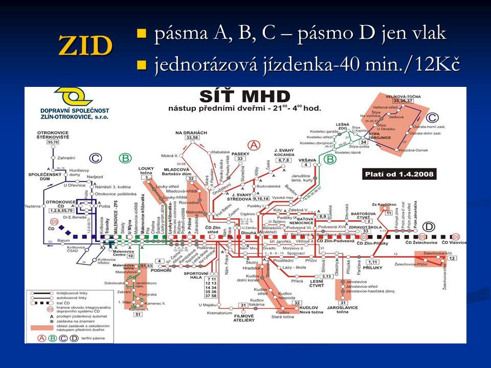 ZID poměr poměr využití jízdenek využití jízdenek v pracovní den ve vlaku v pracovní den ve vlaku