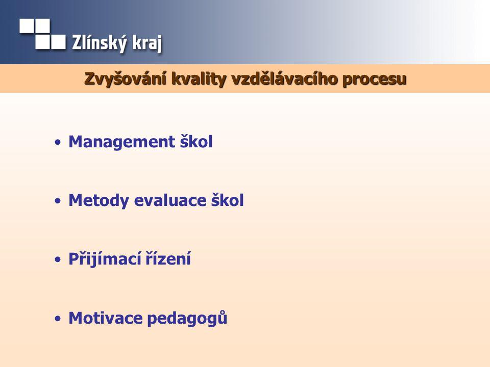 Management škol Metody evaluace škol Přijímací řízení Motivace pedagogů Zvyšování kvality vzdělávacího procesu
