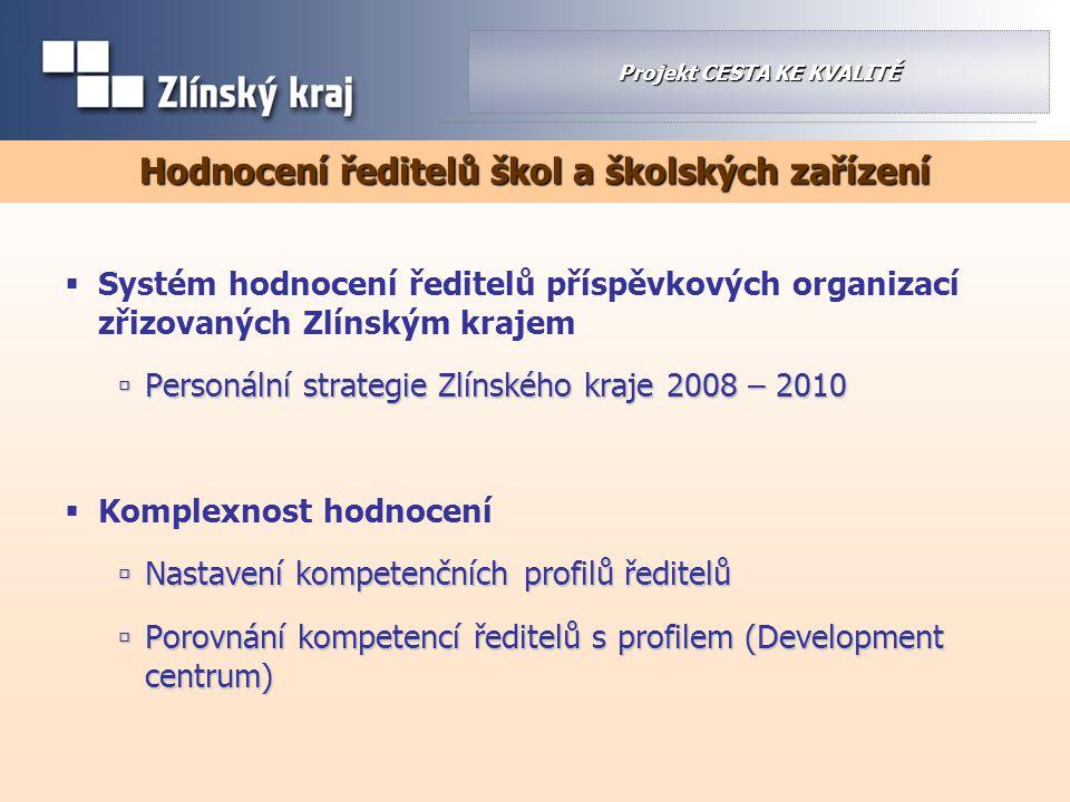  Systém hodnocení ředitelů příspěvkových organizací zřizovaných Zlínským krajem  Personální strategie Zlínského kraje 2008 – 2010  Komplexnost hodnocení  Nastavení kompetenčních profilů ředitelů  Porovnání kompetencí ředitelů s profilem (Development centrum) Projekt CESTA KE KVALITĚ Hodnocení ředitelů škol a školských zařízení