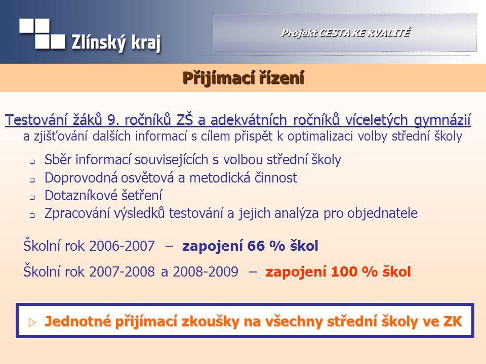 Testování žáků 9.ročníků ZŠ a adekvátních ročníků víceletých gymnázií Testování žáků 9.
