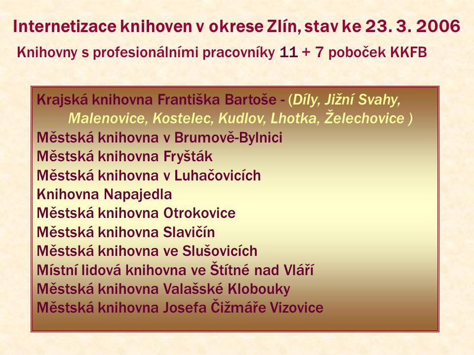 Knihovny s neprofesionálními pracovníky 66 Internetizace knihoven v okrese Zlín, stav ke 23.