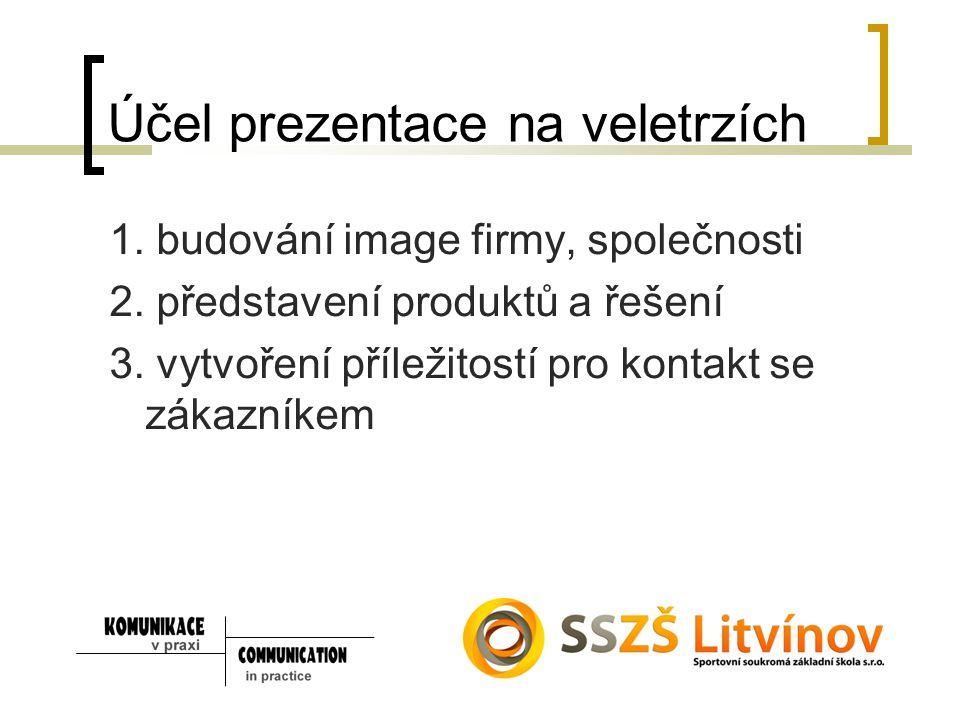 Účel prezentace na veletrzích 1. budování image firmy, společnosti 2. představení produktů a řešení 3. vytvoření příležitostí pro kontakt se zákazníke