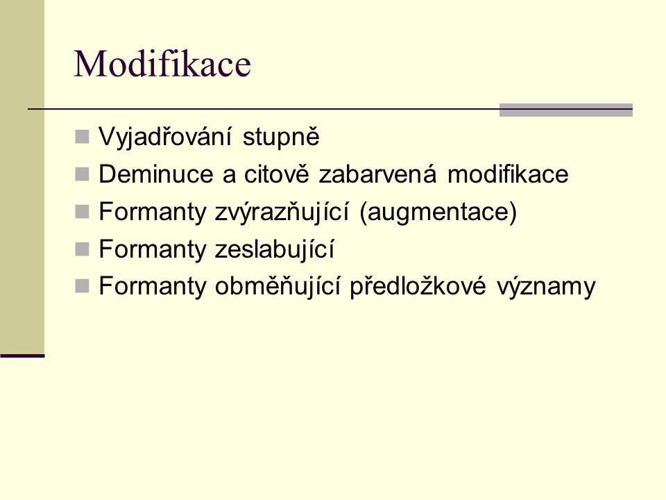 Modifikace Vyjadřování stupně Deminuce a citově zabarvená modifikace Formanty zvýrazňující (augmentace) Formanty zeslabující Formanty obměňující předložkové významy