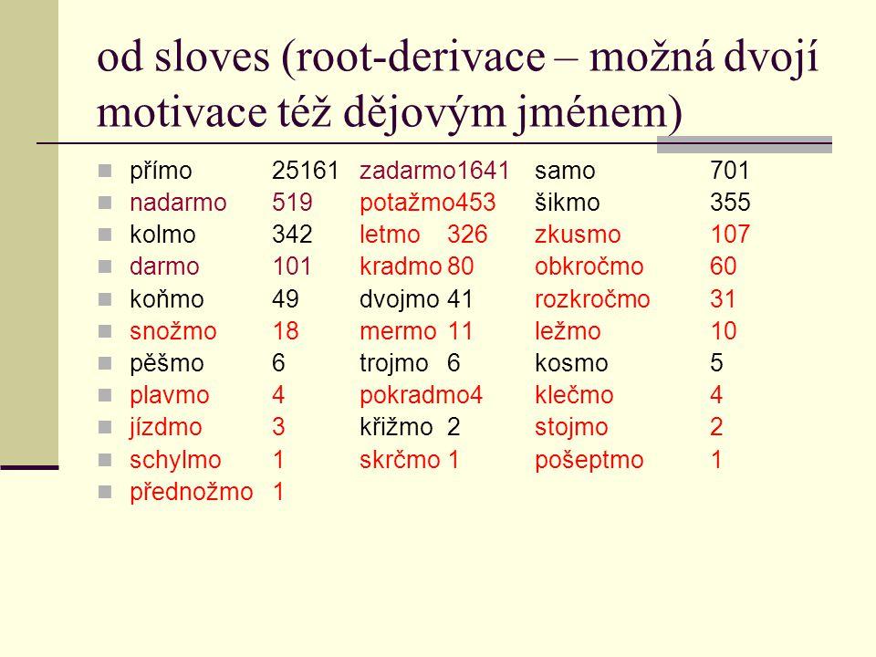 od sloves (root-derivace – možná dvojí motivace též dějovým jménem) přímo25161zadarmo1641samo701 nadarmo519potažmo453šikmo355 kolmo342letmo326zkusmo107 darmo101kradmo80obkročmo60 koňmo49dvojmo41rozkročmo31 snožmo18mermo11ležmo10 pěšmo6trojmo6kosmo5 plavmo4pokradmo4klečmo4 jízdmo3křižmo2stojmo2 schylmo1skrčmo1pošeptmo1 přednožmo1