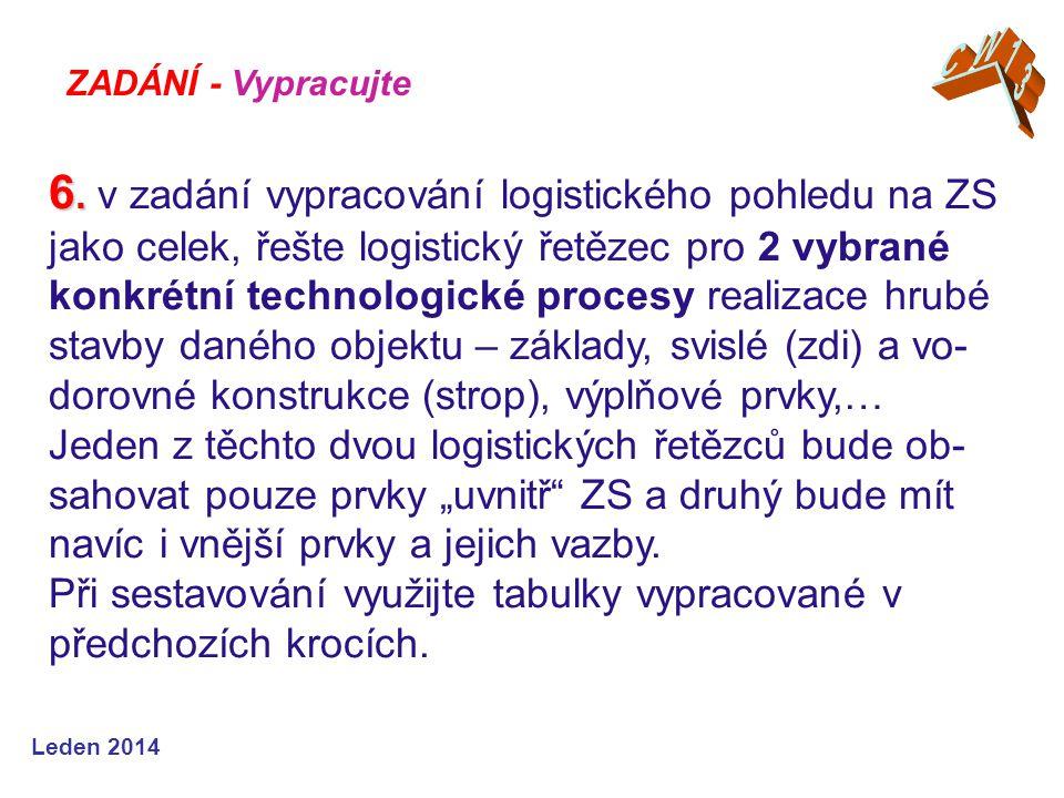Leden 2014 ZADÁNÍ - Vypracujte 6. 6.