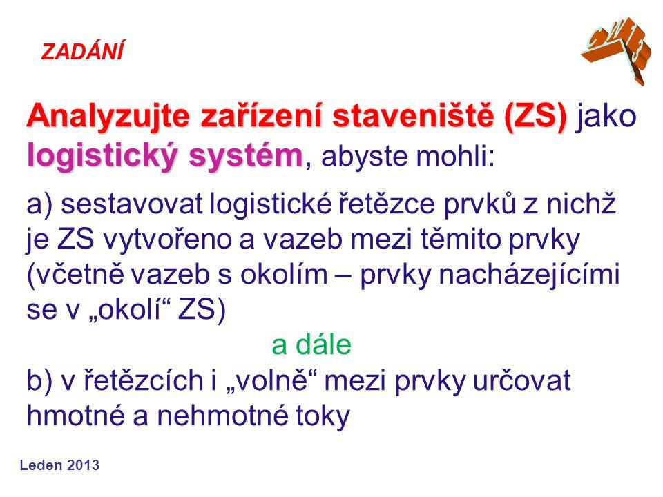 """Leden 2013 Analyzujte zařízení staveniště(ZS) logistickýsystém Analyzujte zařízení staveniště (ZS) jako logistický systém, abyste mohli: a) sestavovat logistické řetězce prvků z nichž je ZS vytvořeno a vazeb mezi těmito prvky (včetně vazeb s okolím – prvky nacházejícími se v """"okolí ZS) a dále b) v řetězcích i """"volně mezi prvky určovat hmotné a nehmotné toky ZADÁNÍ"""