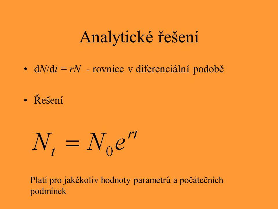 Analytické řešení dN/dt = rN - rovnice v diferenciální podobě Řešení Platí pro jakékoliv hodnoty parametrů a počátečních podmínek