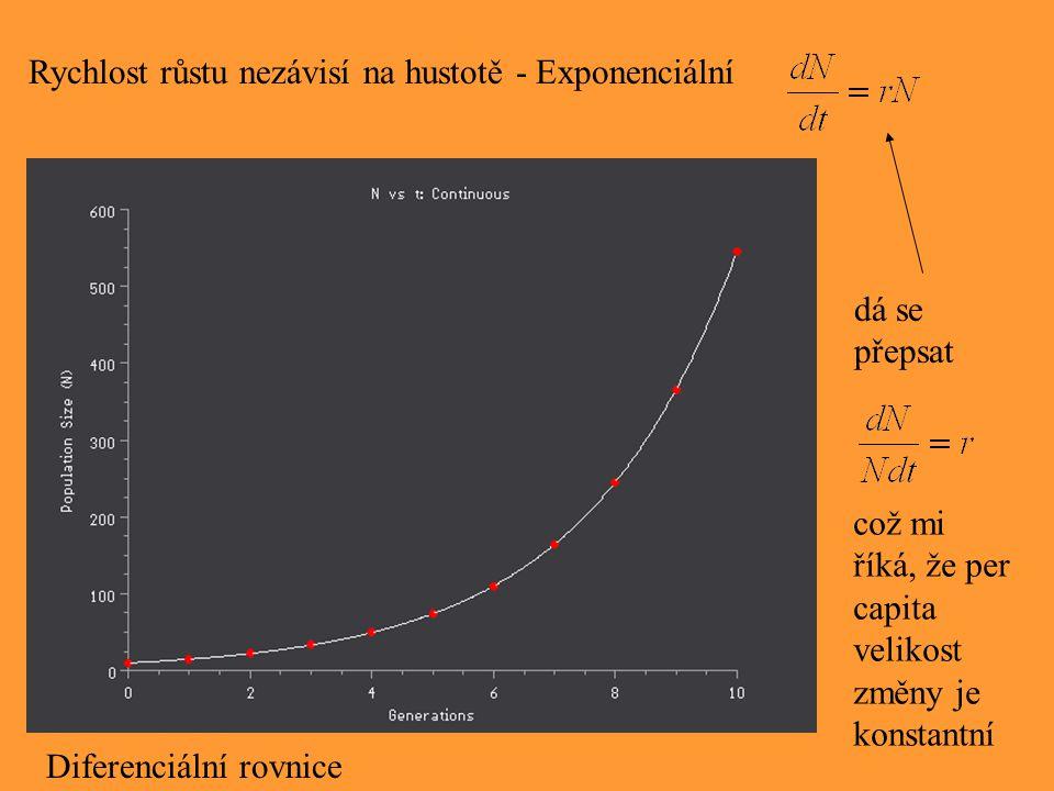 Rychlost růstu nezávisí na hustotě - Exponenciální Diferenciální rovnice dá se přepsat což mi říká, že per capita velikost změny je konstantní
