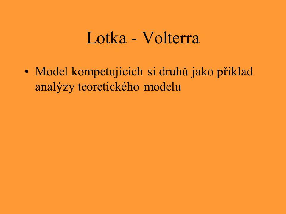 Lotka - Volterra Model kompetujících si druhů jako příklad analýzy teoretického modelu