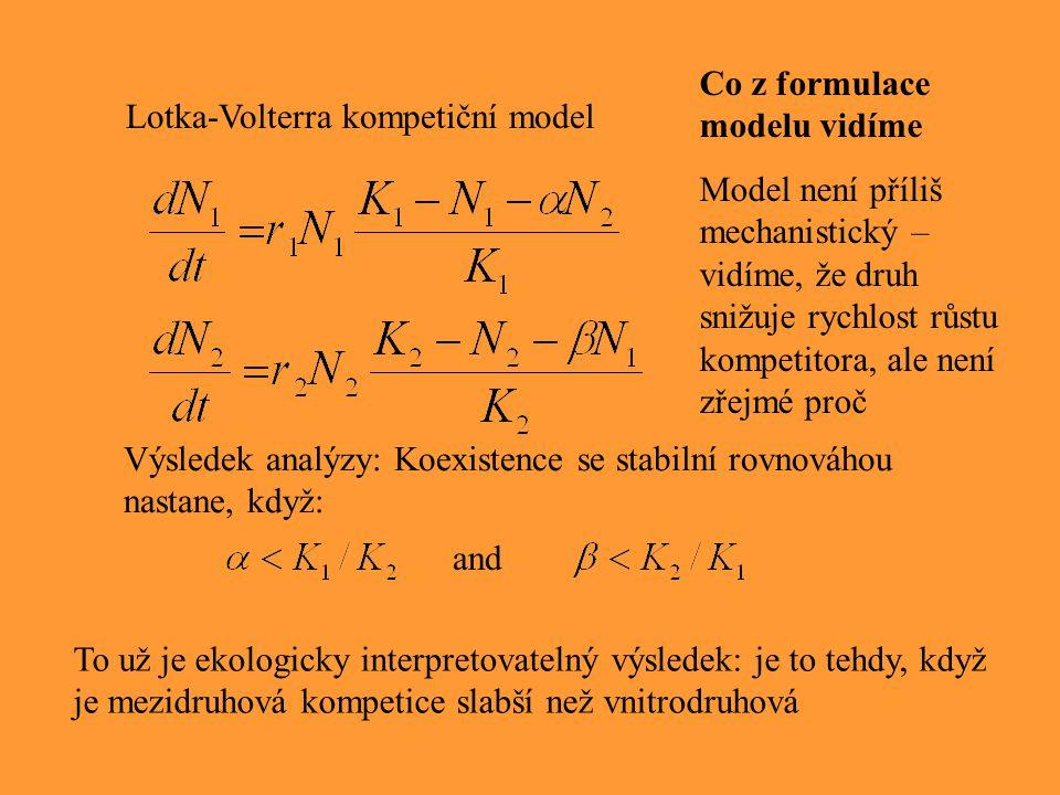 Lotka-Volterra kompetiční model and Výsledek analýzy: Koexistence se stabilní rovnováhou nastane, když: Co z formulace modelu vidíme Model není příliš