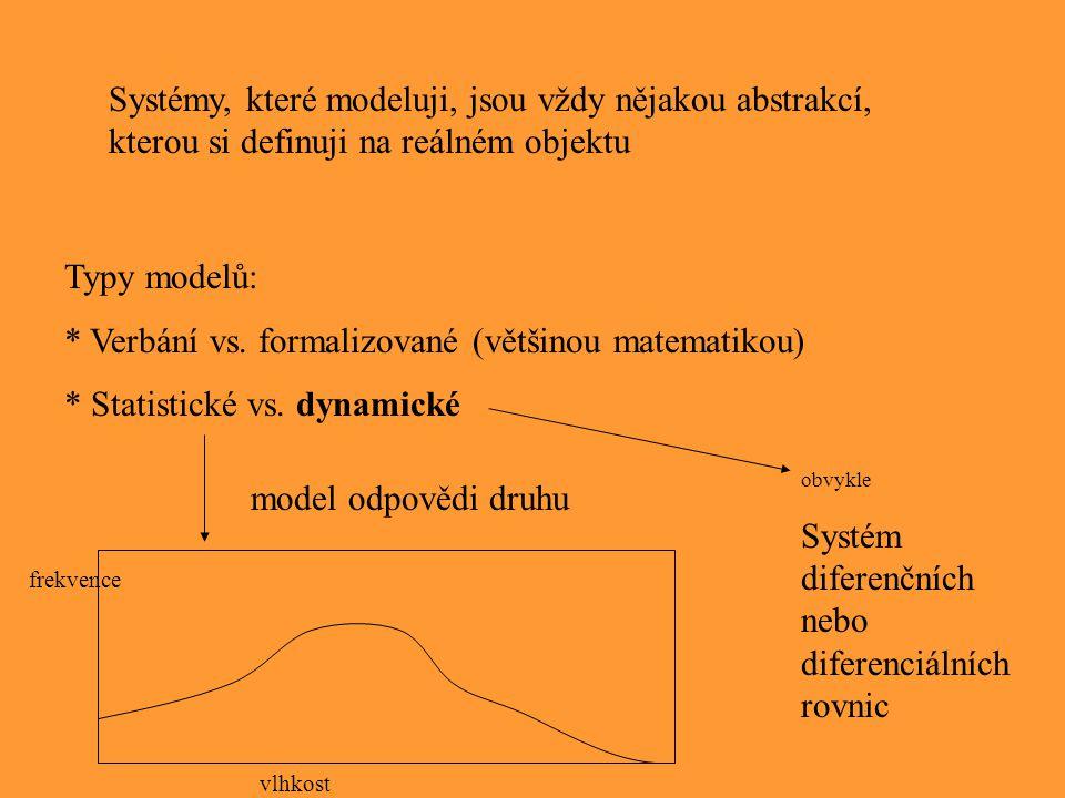 Systémy, které modeluji, jsou vždy nějakou abstrakcí, kterou si definuji na reálném objektu Typy modelů: * Verbání vs. formalizované (většinou matemat