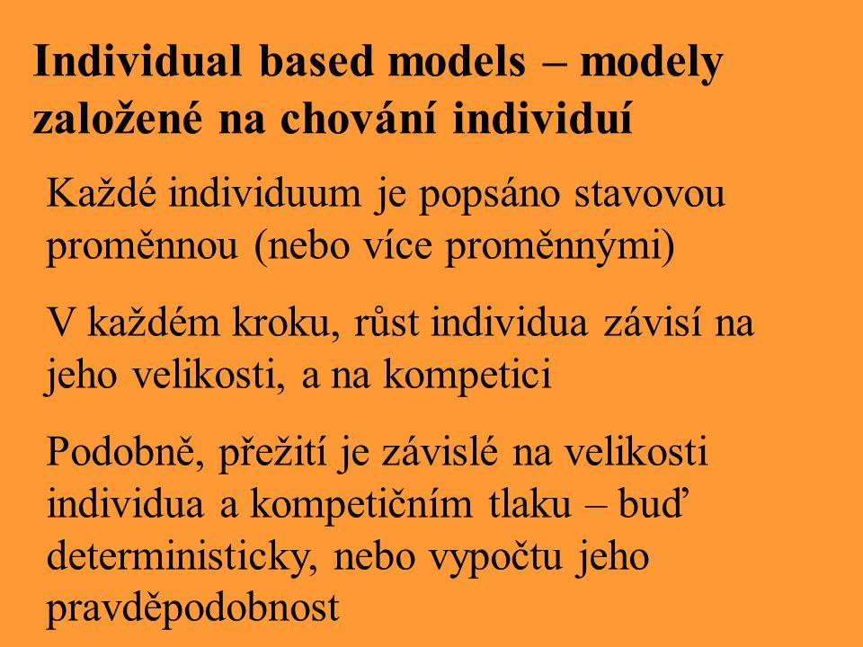 Individual based models – modely založené na chování individuí Každé individuum je popsáno stavovou proměnnou (nebo více proměnnými) V každém kroku, r