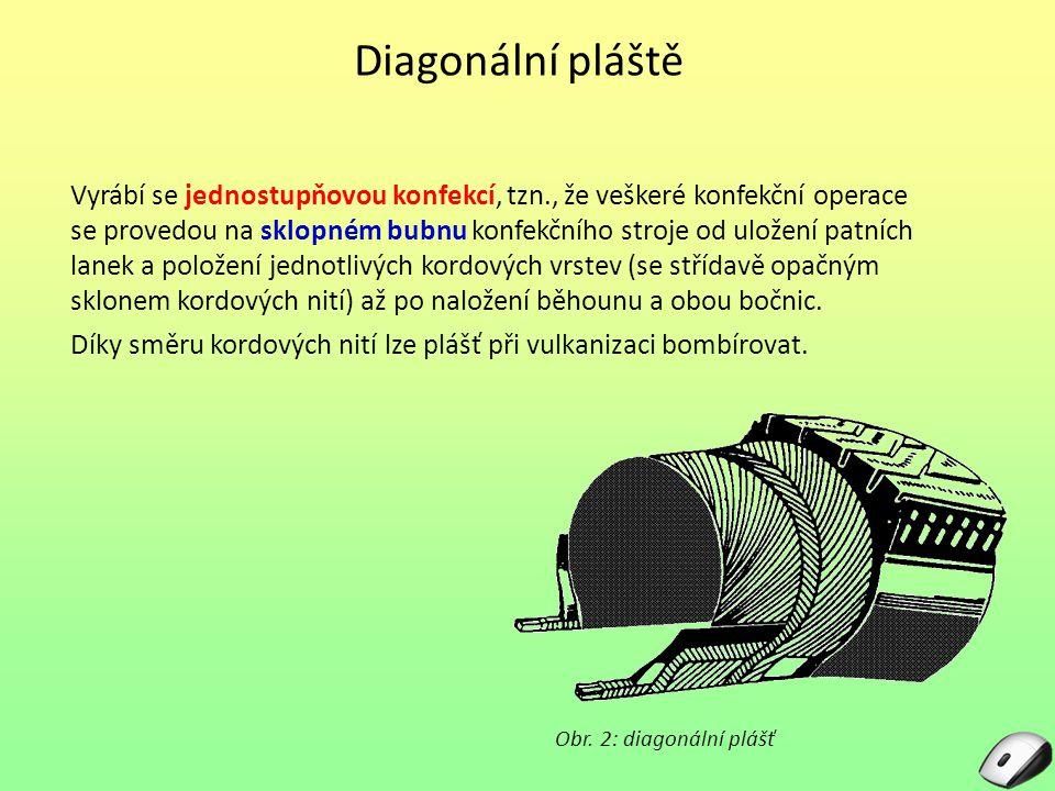Konfekční buben diagonálních plášťů Obr.