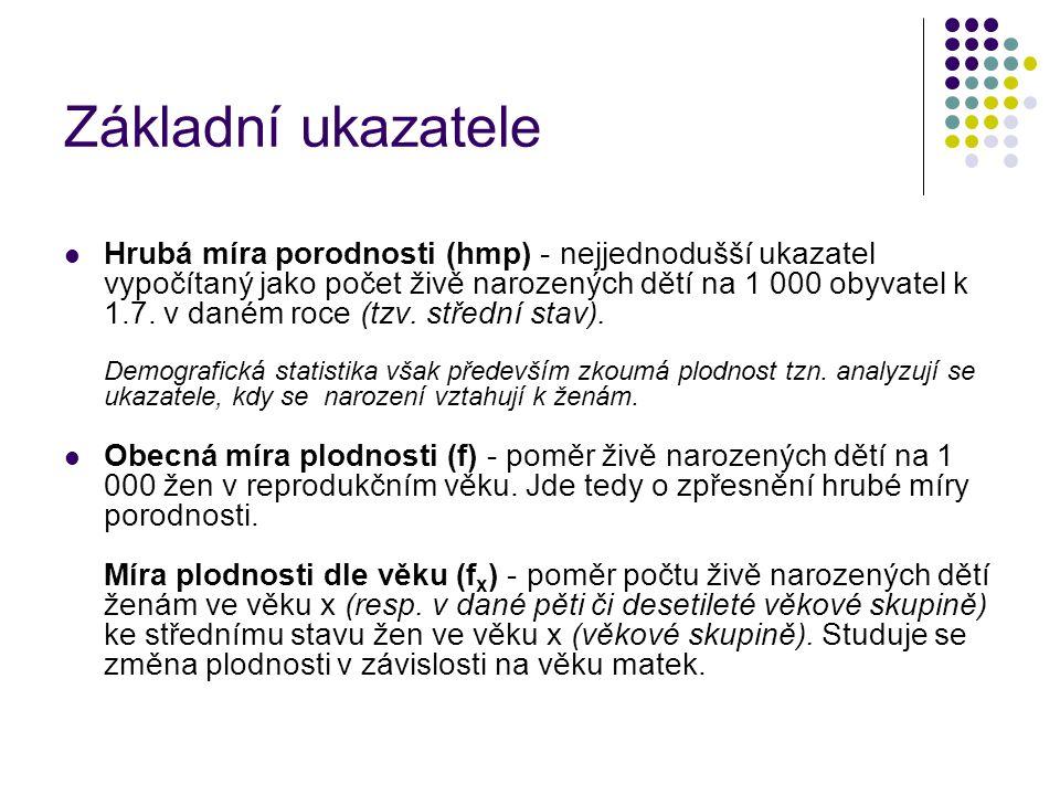 Legitimita - shrnutí Do počátku devadesátých let patřila Česká republika (s méně než 9% dětí narozených mimo manželství) společně se zeměmi jižní Evropy, Slovenskem, Litvou a Polskem do skupiny s nejnižším zastoupením nemanželsky narozených.